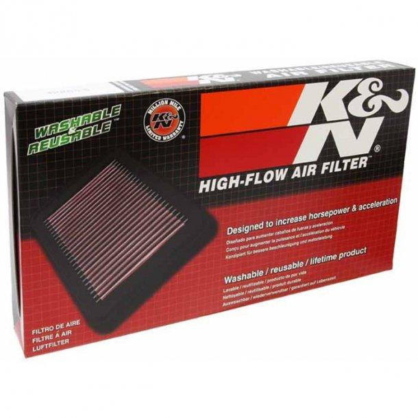 KN luftfilter Kawasaki Modeller